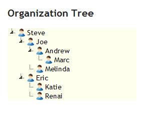 ASP NET MVC3 Tree View with jsTree